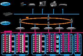 KANDE-2000电力监控系统